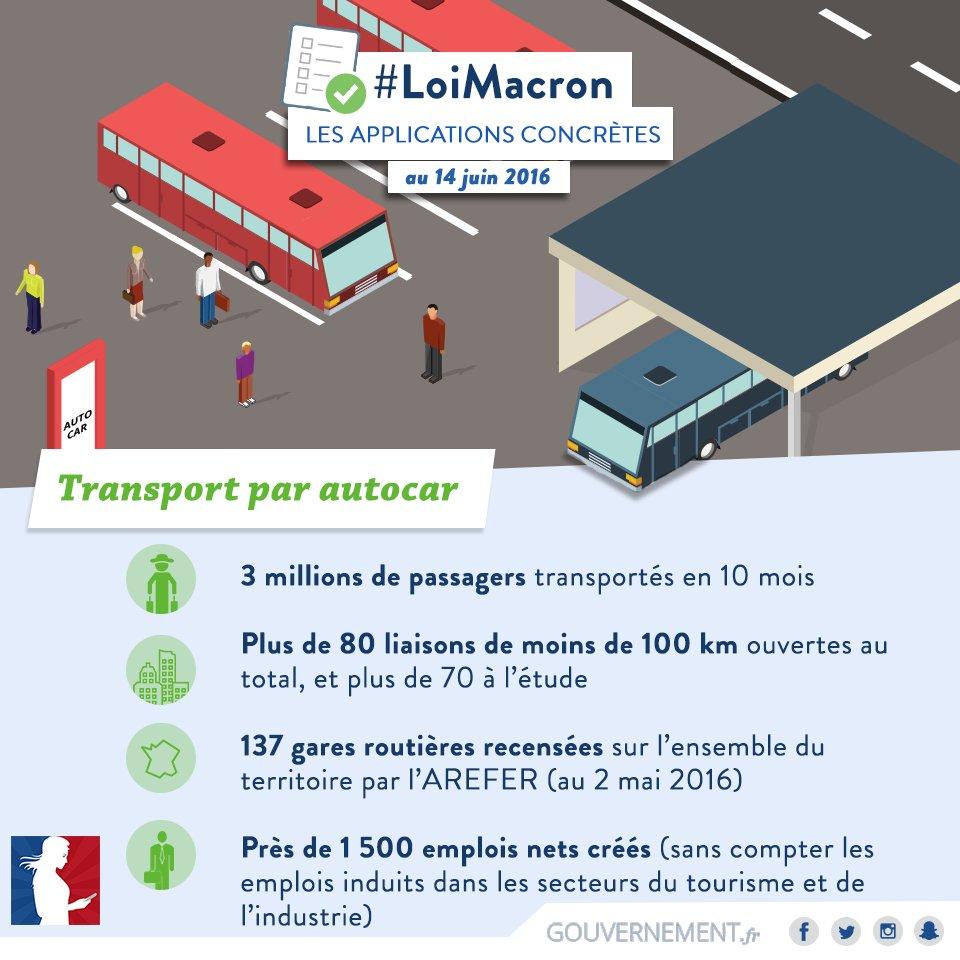 bilan-10-mois-bus-macron