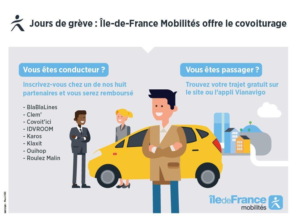 Covoiturage gratuit, alternatives, moyens de transport, grève SNCF,